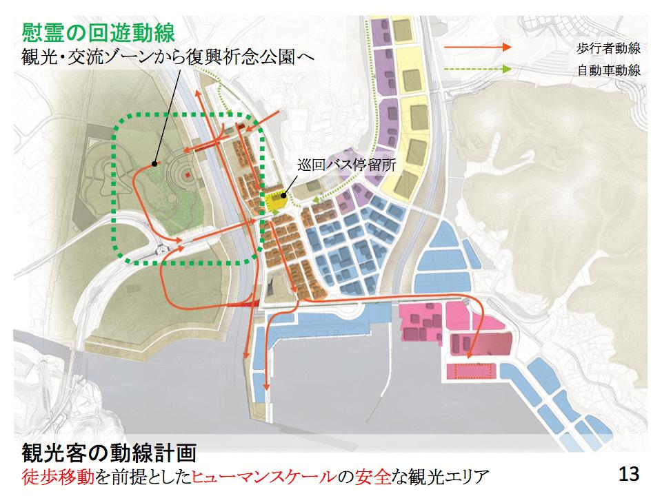 隈研吾氏の『グランドデザイン』で描かれる新しい町のイメージとは?